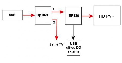AVermdia ER130 HDMI HDCP.png