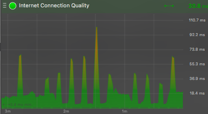 Internet Connection quality.png