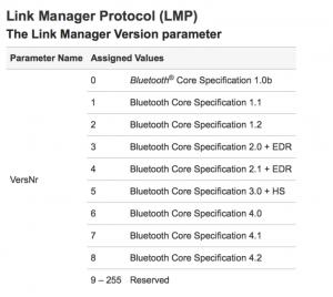 LMP-Spec-Bluetooth-768x688.png