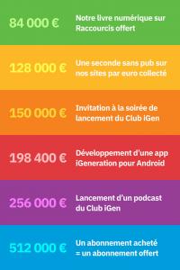 club iGen>512000€.png
