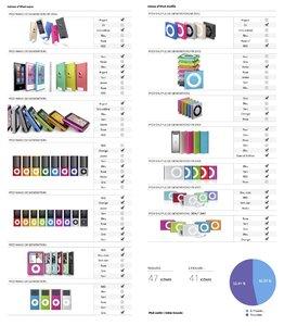 Icônes iPod.jpg